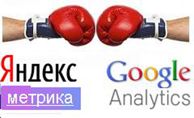 Яндекс.Метрика и Google Analytics
